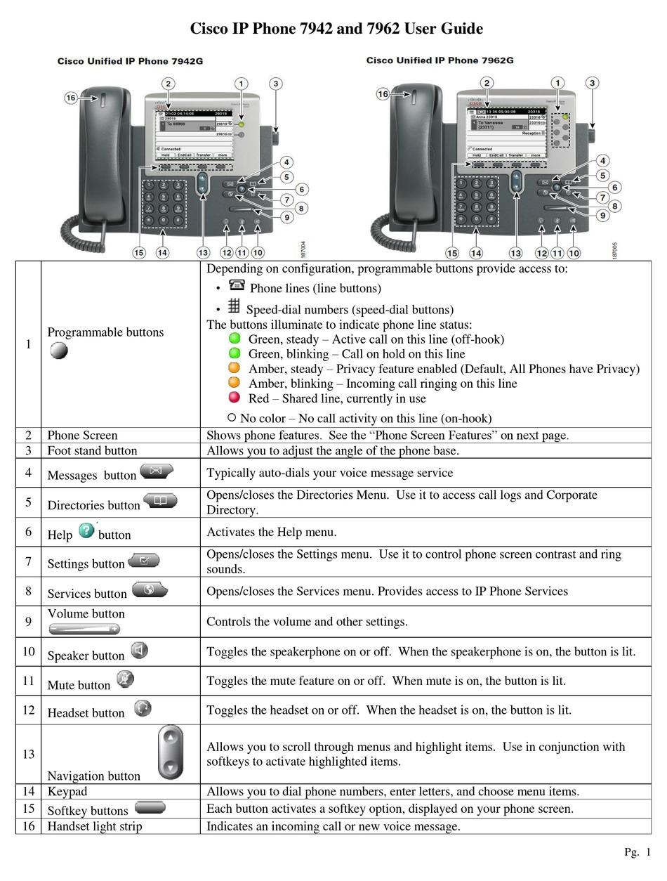 cisco epc3825 manual pdf