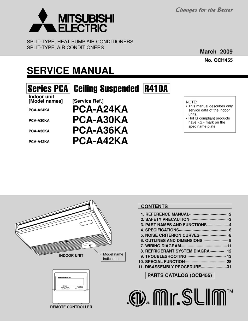 MITSUBISHI ELECTRIC PCA-A24KA SERVICE MANUAL Pdf Download | ManualsLib | Split System Wiring Diagrams For Mitsubishi Pkaa24 |  | ManualsLib