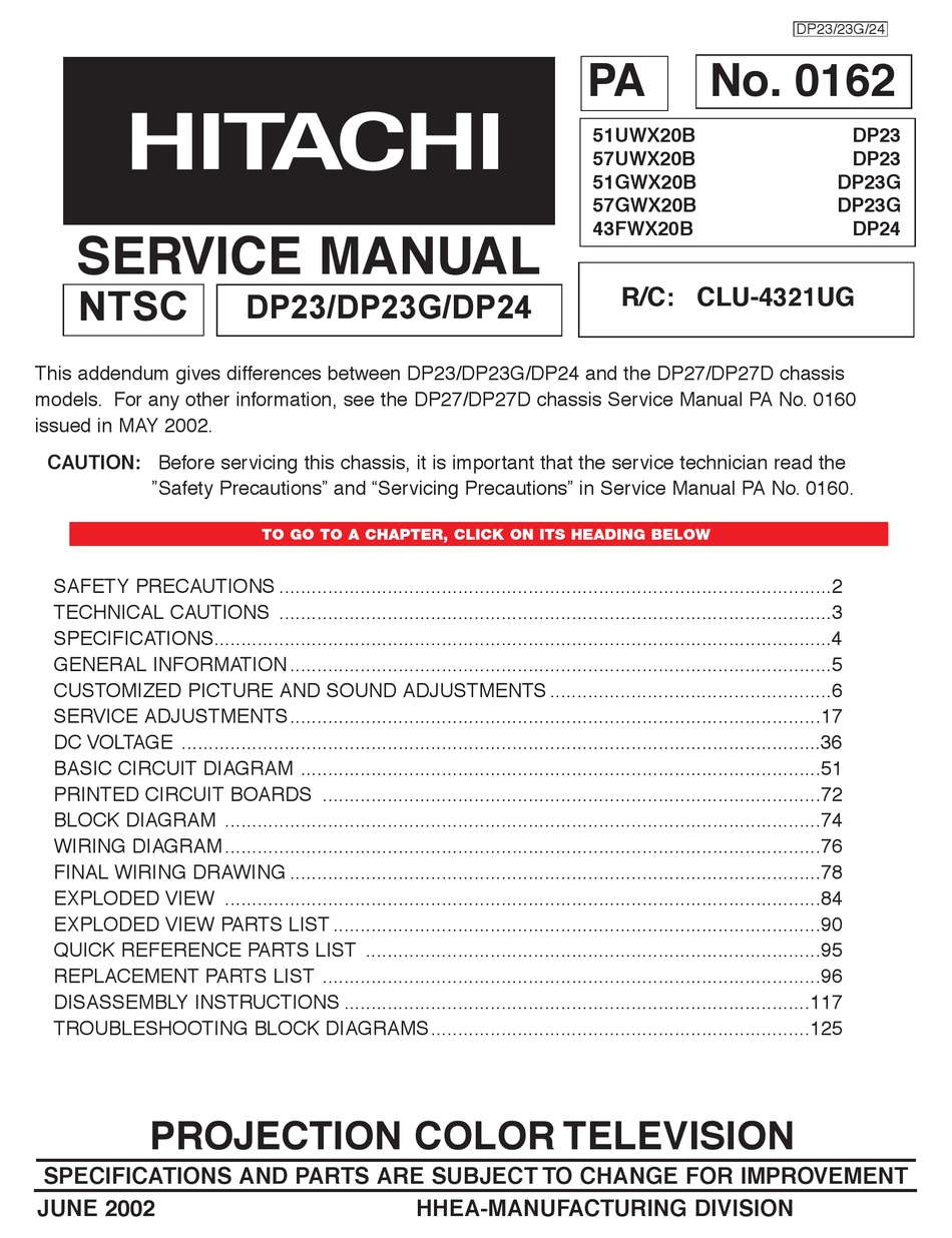 Hitachi 51uwx20b Service Manual Pdf Download Manualslib