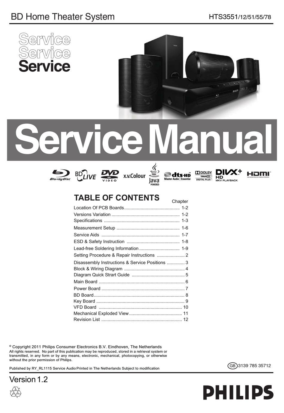 PHILIPS HTS3551 SERVICE MANUAL Pdf Download | ManualsLib