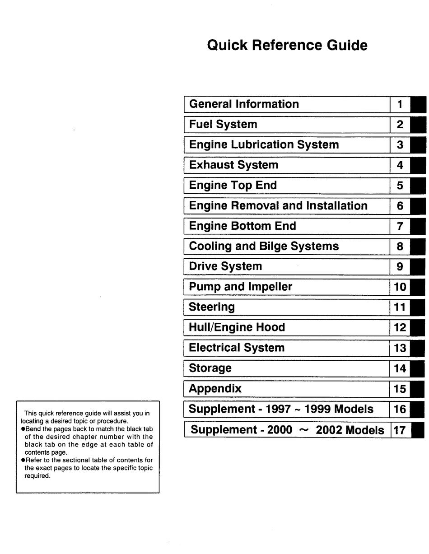 Kawasaki Jetski 1100 Zxi Service Manual Pdf Download Manualslib