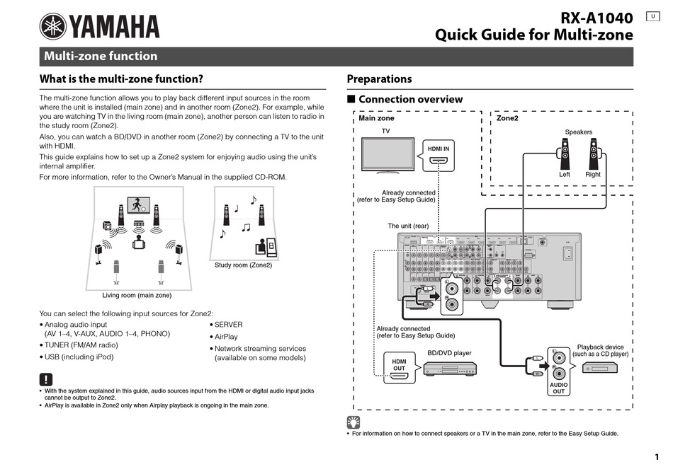 Yamaha receiver setup guide