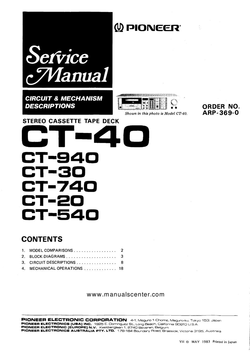 PIONEER VSX806RDS Service Manual - PDF File Download