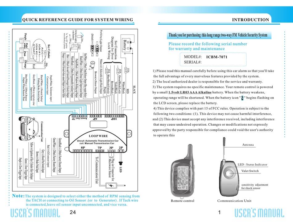 PERFORMANCE TEKNIQUE ICBM-7071 USER MANUAL Pdf Download | ManualsLibManualsLib