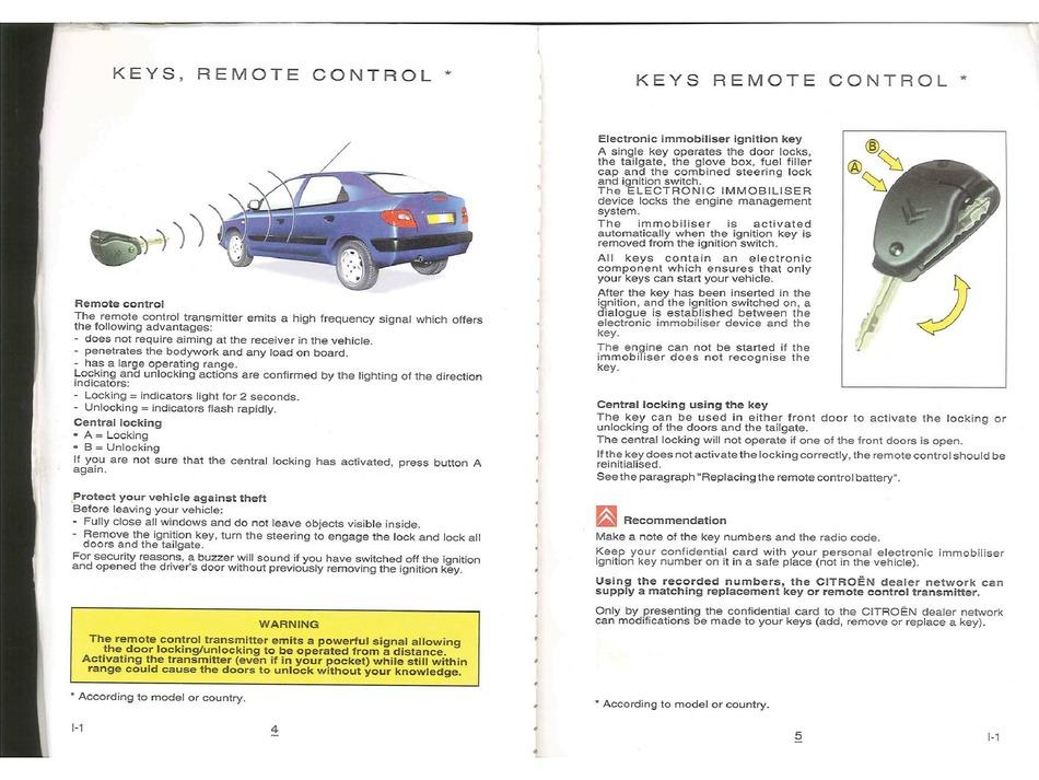 Citroen Xsara Manual Pdf Download Manualslib