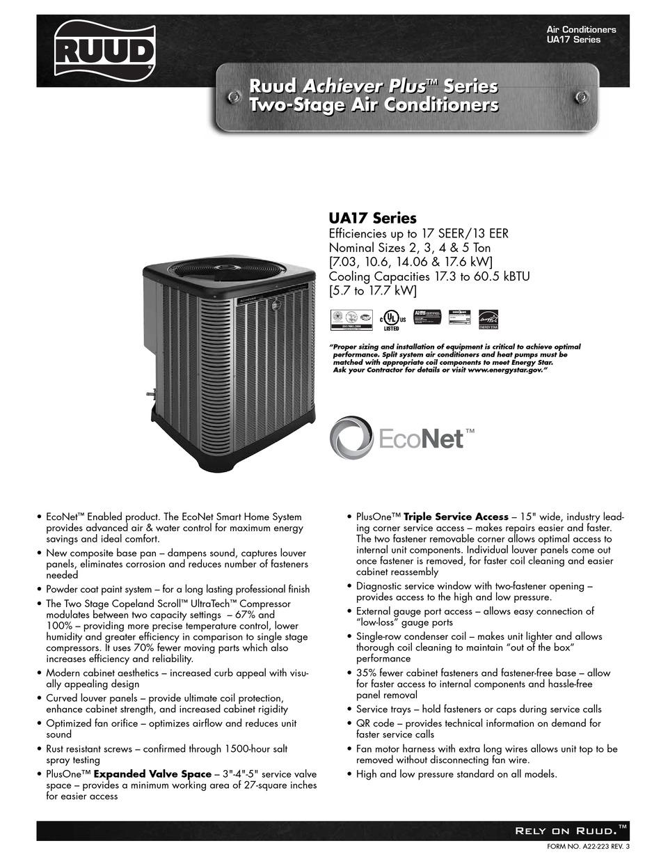RUUD UA1724A MANUAL Pdf Download | ManualsLibManualsLib