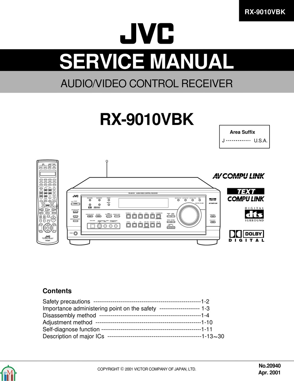 Free download Jvc RVB 55 Service Manual