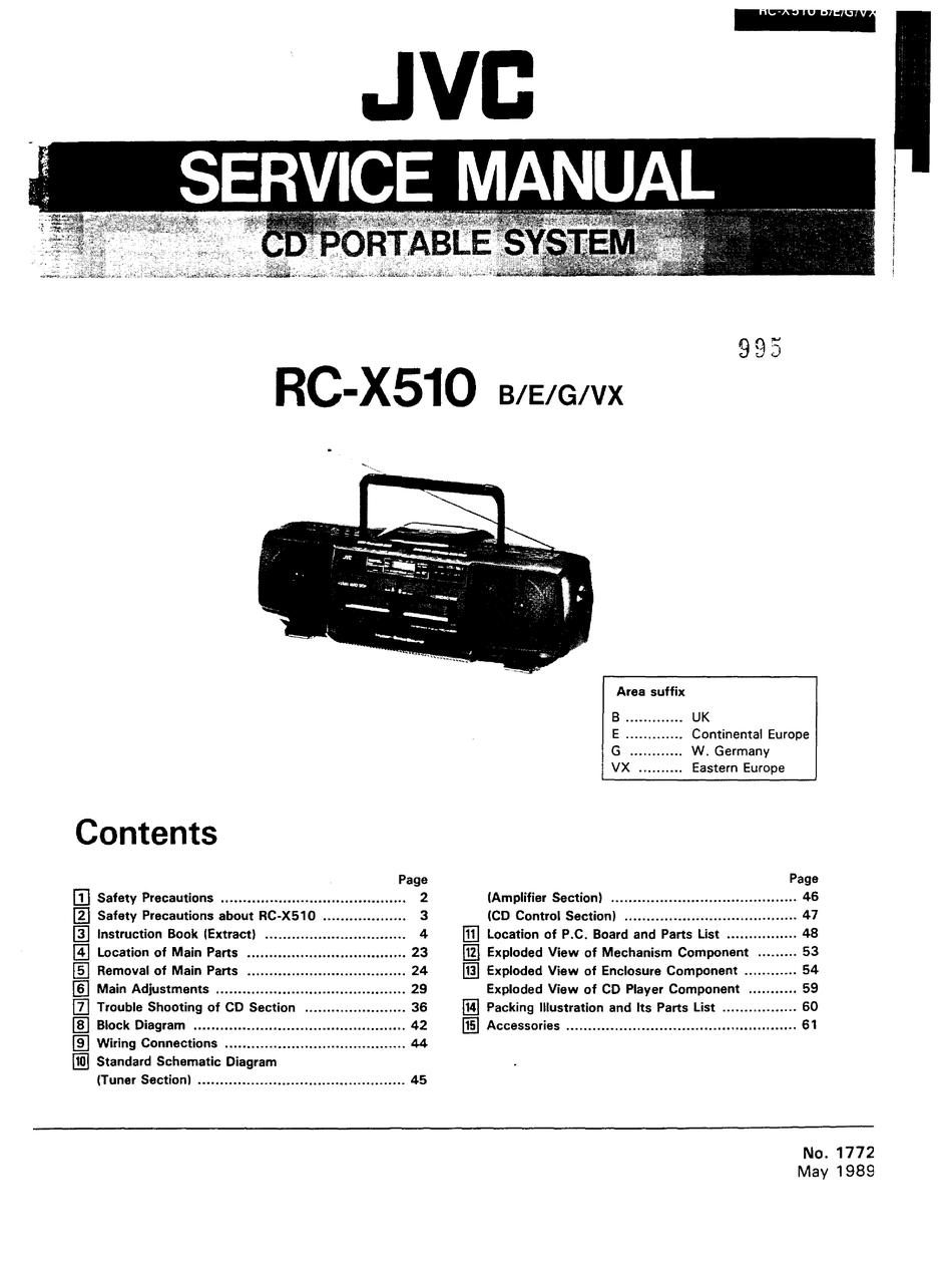 JVC RX-5060BJ SERVICE MANUAL Pdf Download | ManualsLib