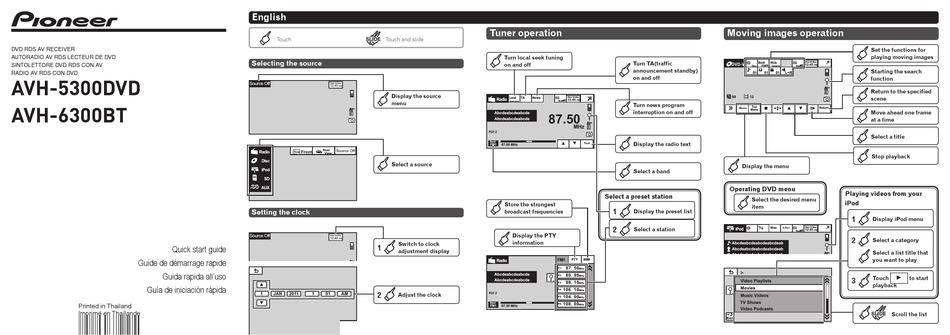 Pioneer Avh 6300bt Quick Start Manual, Pioneer Avh P3200bt Wiring Diagram