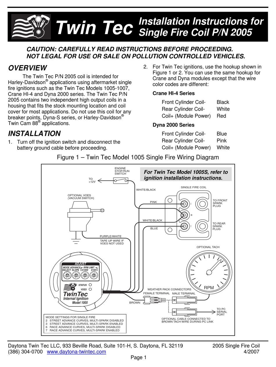 TWIN TEC 2005 INSTALLATION INSTRUCTIONS MANUAL Pdf Download | ManualsLib | Twintec Ignition System Wiring Diagram |  | ManualsLib
