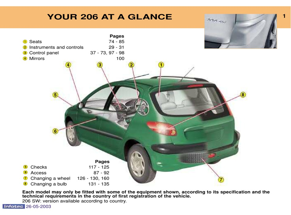 PEUGEOT 206 OWNERS MANUAL manuel portefeuille 2003-2009 Pack O-1030