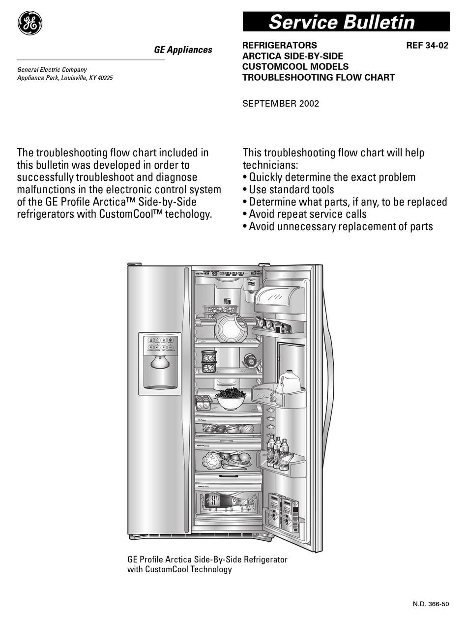 GE PROFILE ARCTICA SERIES SERVICE BULLETIN Pdf Download | ManualsLib | Ge Profile Arctica Wiring Diagram |  | ManualsLib