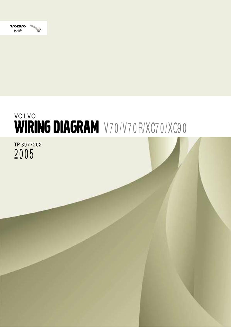 VOLVO V70 2005 WIRING DIAGRAMS Pdf Download | ManualsLib | Volvo S70 Wiring Diagram Pdf |  | ManualsLib