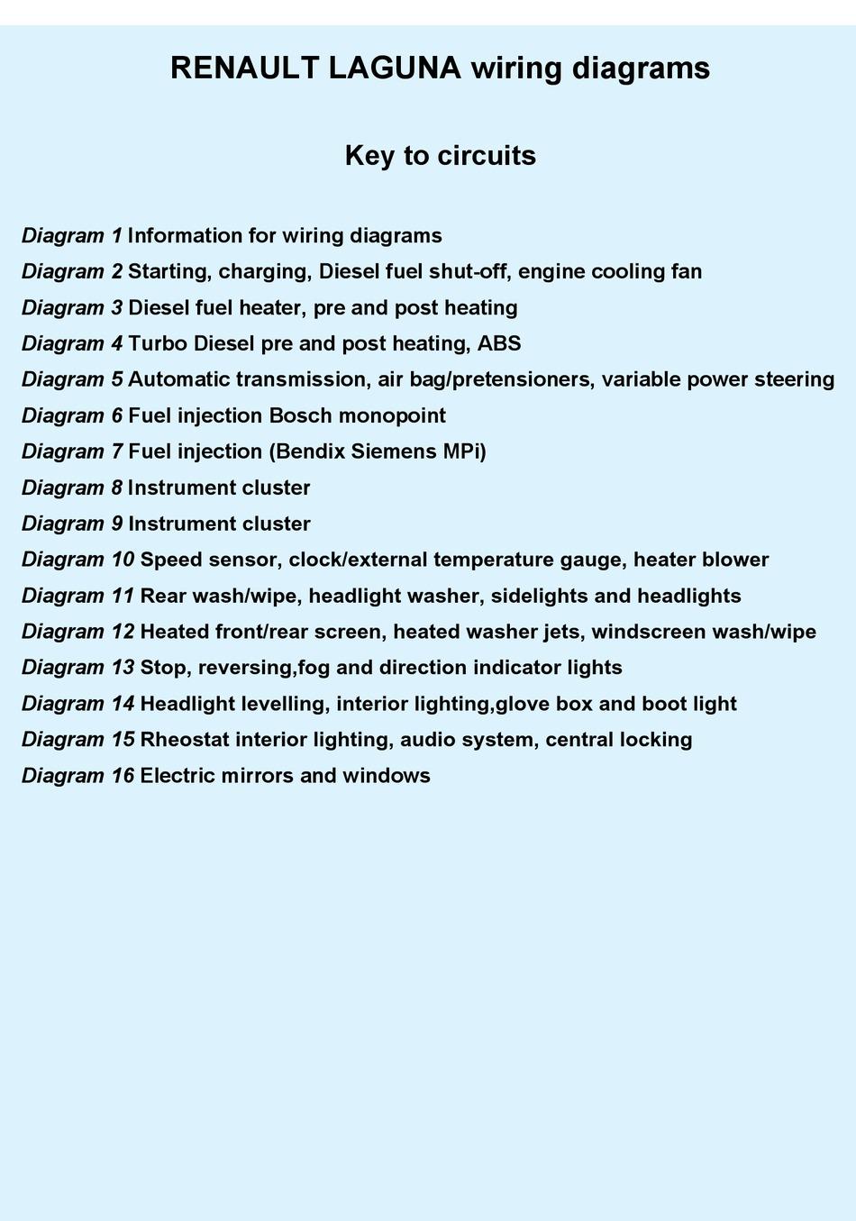 RENAULT LAGUNA WIRING DIAGRAMS Pdf Download   ManualsLib