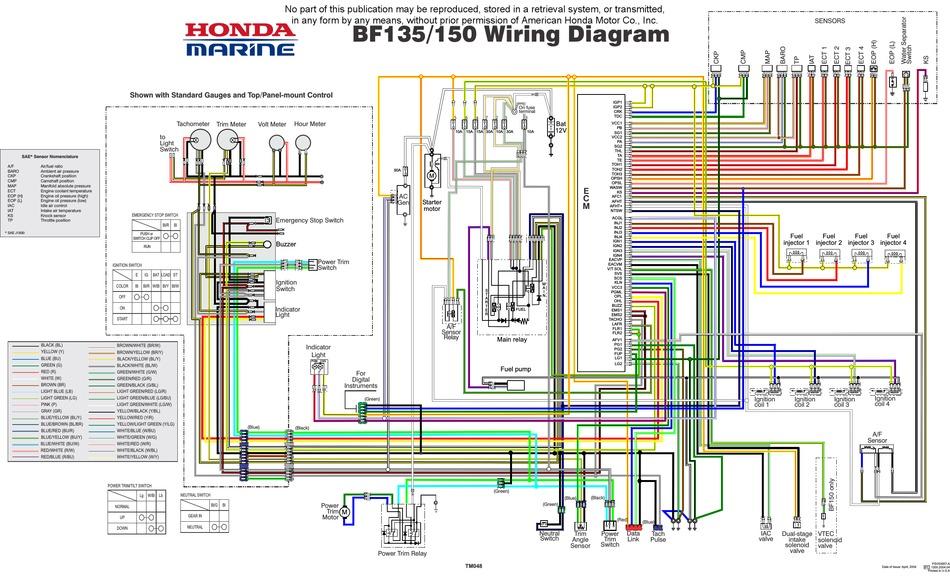 honda marine bf135 wiring diagram pdf download  manualslib