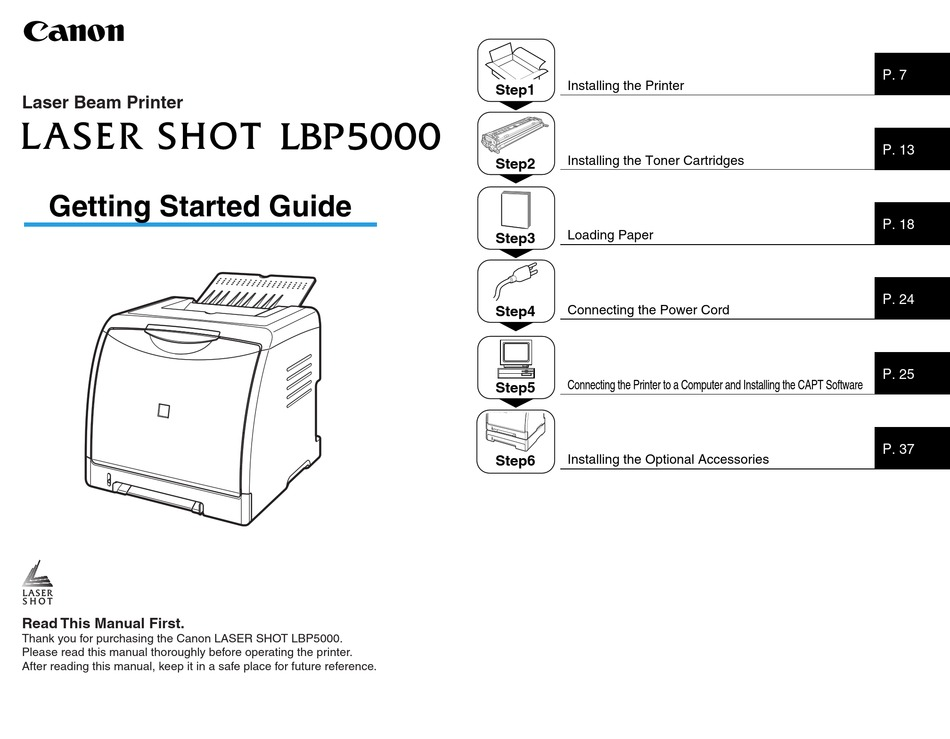 Canon Laser Shot Lbp5000 Getting Started Manual Pdf Download Manualslib
