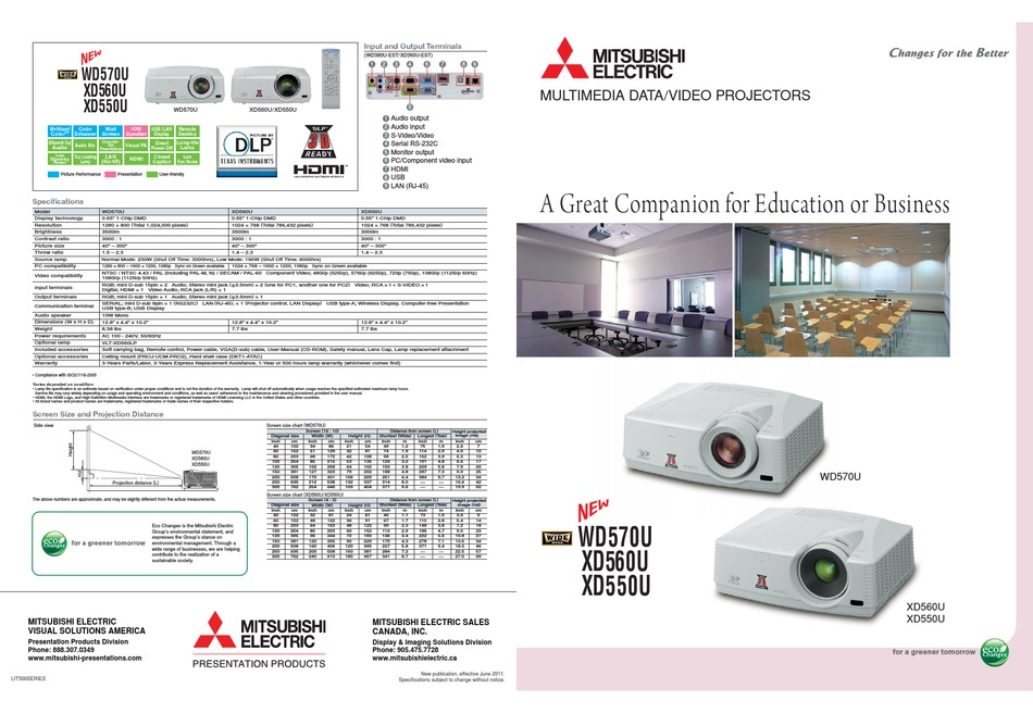 Mitsubishi Electric Xd550u Specifications Pdf Download Manualslib