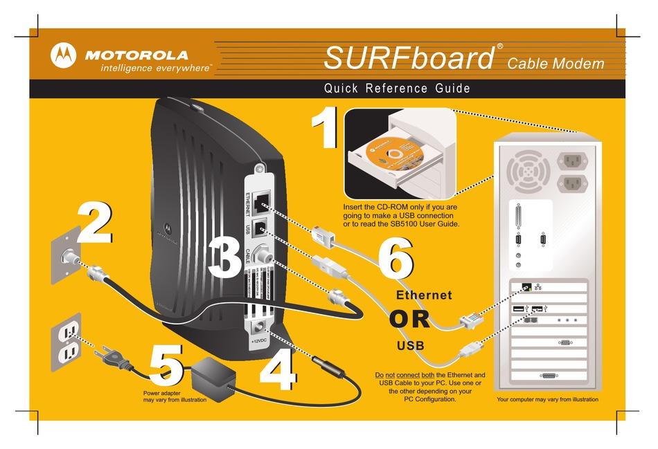 SB5100 Series Motorola SB5102 SURFboard Cable Modem