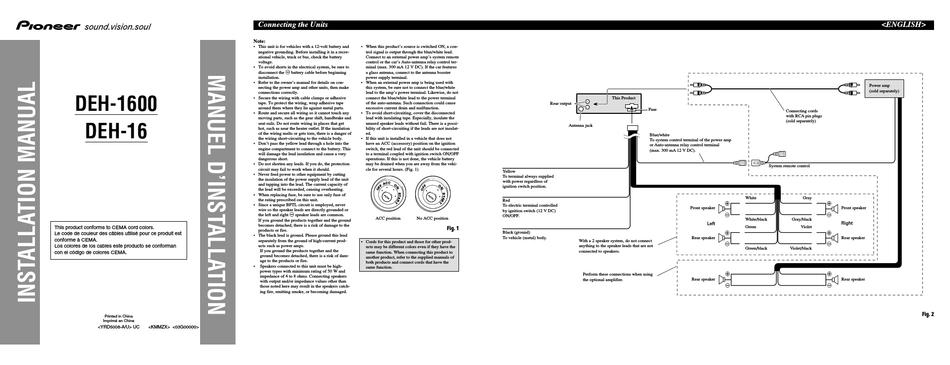 Deh 1600 Wiring Diagram - Fusebox and Wiring Diagram symbol-hut -  symbol-hut.sirtarghe.itdiagram database