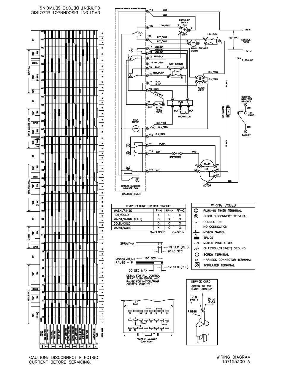 FRIGIDAIRE FTW3011KW WIRING DIAGRAM Pdf Download   ManualsLibManualsLib