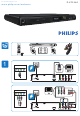 Philips DVP3560 User Manual