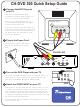 CyberHome CH-DVD 300 Quick Setup