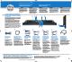 Dell W3202MC Information Manual
