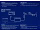 Alpine KTP-445 - Head Unit Power Installation Manual