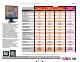ViewSonic E50-8 Spécifications De Produit