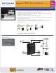 Netgear WNCE2001 - Ethernet to Wireless Adapter Product Data