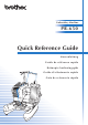 Brother Entrepreneur PR-650 Quick Reference Manual