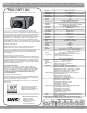 Sanyo PDG-DET100L - SXGA+ DLP Projector Specifications