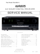 Harman Kardon AVR225 Service Manual