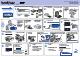 Brother DCP-135C Quick Setup Manual