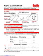 asko w620 manuals rh manualslib com Service Station Repair Manuals