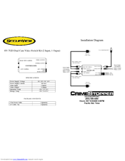 crimestopper securview sv 7020 manuals rh manualslib com S&P 400 Radio Yamaha 400 Sp