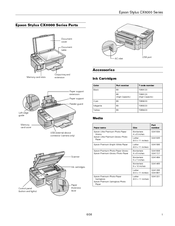 Epson stylus dx6050 printer manual.