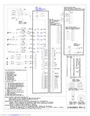 frigidaire gas stove wiring diagram frigidaire frigidaire gas range manuals on frigidaire gas stove wiring diagram