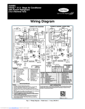 466188_24anb1_infinity_product carrier 24anb1 infinity manuals carrier infinity system wiring diagram at crackthecode.co