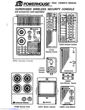 X-10 POWERHOUSE PS561 OWNER'S MANUAL Pdf Download. on