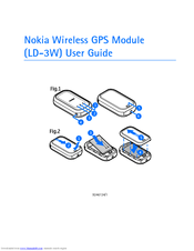 Nokia LD-3W - Wireless GPS Module User Manual