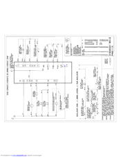 Frigidaire Fpdf4085kf 40 Dual Fuel Range Manuals Manualslib