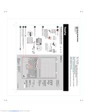 Lenovo THINKPAD G40 Инструкции по начальной установке