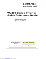 Hitachi WJ200 Series Software Quick Reference Manual