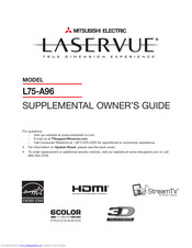 Mitsubishi Electric Laservue L75-A96 Owner's Manual