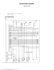 Volvo 1995 850 Manuals on honda ascot wiring diagram, volvo amazon wiring diagram, mercury milan wiring diagram, saturn aura wiring diagram, chevrolet volt wiring diagram, porsche cayenne wiring diagram, volkswagen golf wiring diagram, volvo 850 water pump, dodge omni wiring diagram, volkswagen cabrio wiring diagram, mercedes e320 wiring diagram, volvo 850 suspension, pontiac trans sport wiring diagram, geo storm wiring diagram, chevrolet hhr wiring diagram, bmw e90 wiring diagram, volvo ignition wiring diagram, chrysler crossfire wiring diagram, volvo 850 shop manual, mitsubishi starion wiring diagram,