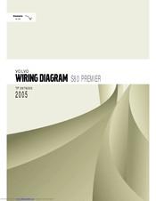 Volvo S80 PREMIER Manuals on
