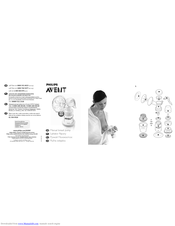Philips Avent SCD281/00 User Manual