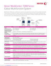 Xerox WorkCentre 7200 series Specifications