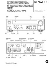 Kenwood KRF-V4060DE-S Service Manual